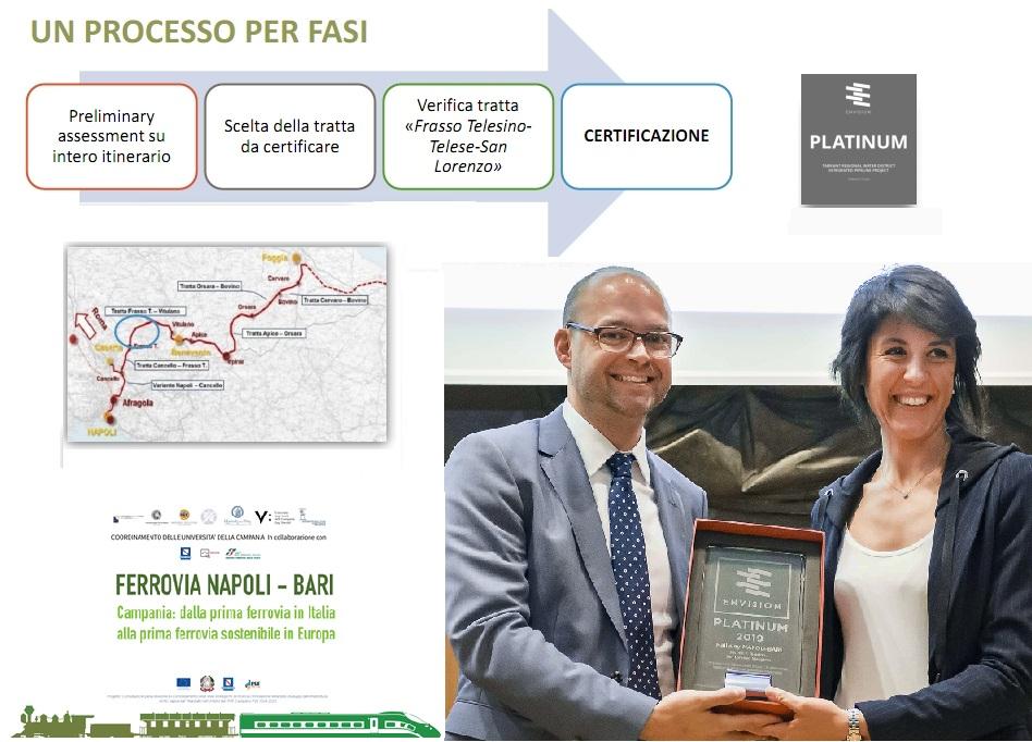 L'applicazione Del Protocollo Envision: Video Interventi Al Convegno Di Benevento